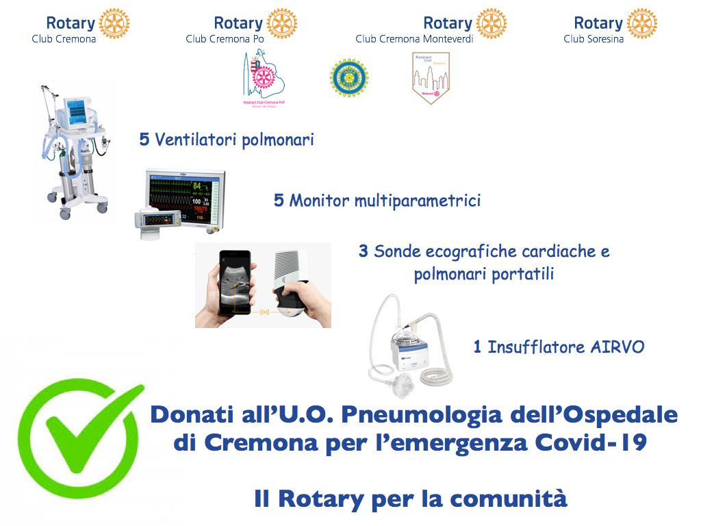 Il Rotary per la comunità